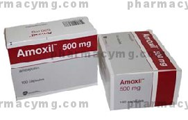 Can You Buy Amoxil 250 mg